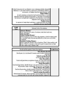 WRAML2 Evaluation Score Report *EDITABLE*