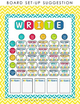 WRITE ON!  Writing Workshop Bulletin Board *EDITABLE*