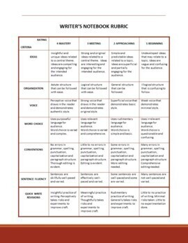WRITERS NOTEBOOK - ORGANIZATION and COLLAGE - Lesson Plan