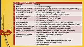 MAKING A CHARACTER SKETCH: LESSON RESOURCES