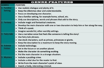 PICTURE STORY WRITING: LESSON AND RESOURCES