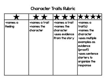 WRITING ABOUT READING RUBRICS!