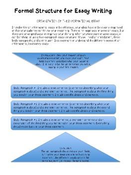 WRITING BUNDLE - Argument - Informational - Narrative - 6-8 Common Core Aligned