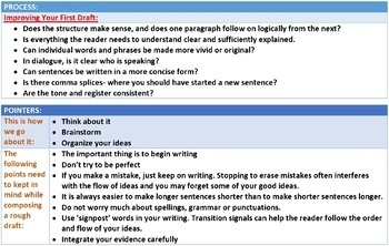 WRITING BUNDLE - DRAFT-WRITE-PROOFREAD: LESSONS & RESOURCES