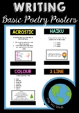 WRITING - Basic Poetry Posters