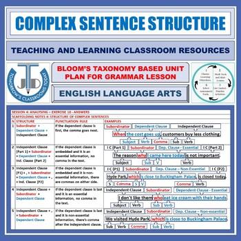 COMPLEX SENTENCES LESSON AND RESOURCES
