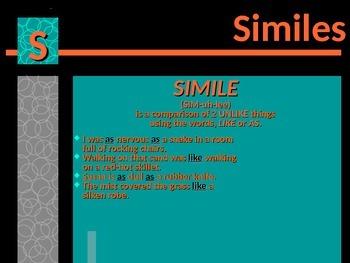 ELA WRITING Figurative Language Simile Metaphor Idiom Personification PowerPoint
