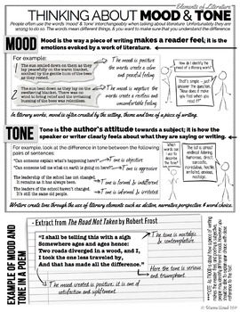 WRITING LESSON: Thinking About Tone in Writing