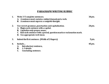WRITING PARAGRAPHS RUBRIC AND POSTER