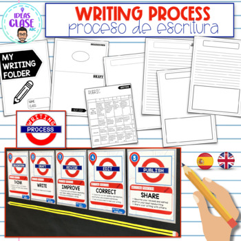 WRITING PROCESS BULLETIN BOARD AND WRITING TEMPATES