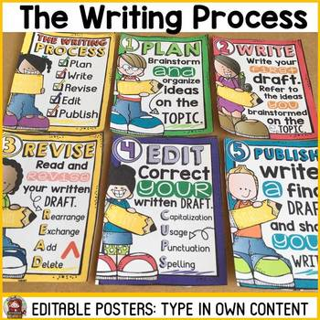 WRITING PROCESS POSTERS: EDITABLE