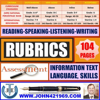 WRITING, READING, SPEAKING & LISTENING RUBRICS