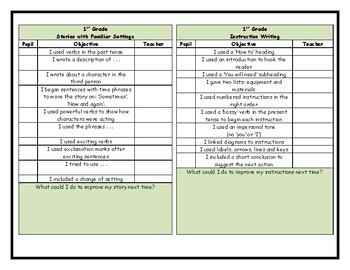 ASSESSING WRITING (RUBRICS / MARKING LADDERS) FOR 97 AREAS OF WRITING