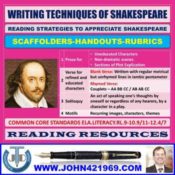 WRITING TECHNIQUES OF SHAKESPEARE HANDOUTS