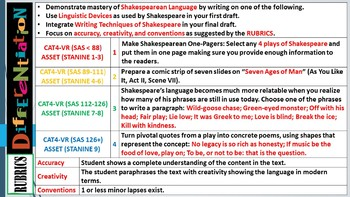 WRITING TECHNIQUES OF SHAKESPEARE LESSON PRESENTATION