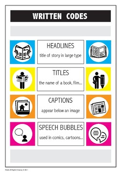 MEDIA LITERACY - WRITTEN CODES POSTER - for primary and junior high school
