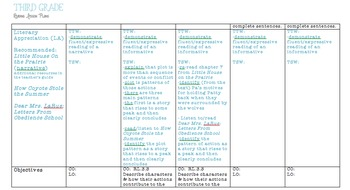 Spalding WRTR Reading Lesson Plans +CCSS (G3 Q3)