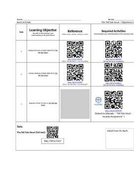 Learning Objectives Map (WSQ)