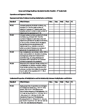 WV Career and College Readiness Standards - 3rd Grade Math