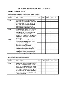 WV Career and College Readiness Standards - 4th Grade Math