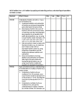 WV College and Career Readiness Standards - 4th Grade Math