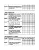 WV College and Career Readiness Standards Checklist - Kindergarten ELA