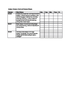 WV Career and College Readiness Standards Checklist - Kindergarten Math