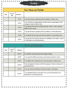 WV College and Career Readiness Standards I Can Statements 1st Grade RLA