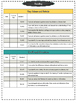 WV College and Career Readiness Standards I Can Statements