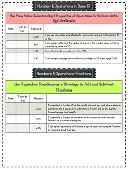 WV College and Career Readiness Standards I Can Statements 3rd Grade Math