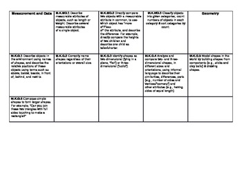 WV Mathematics Next Generation Standards Mastery Checklist Kindergarten
