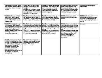 WV NExt Generation Standards Grade 3