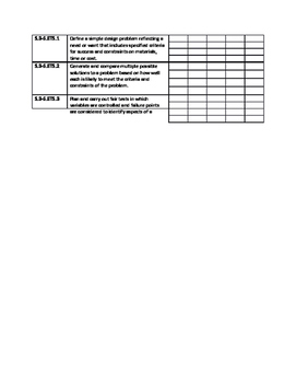 WV Next Generation Standards Monthly Checklists - 3rd Grade Science