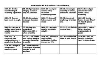 WV Social Studies Next Generation Standards Mastery Checkl