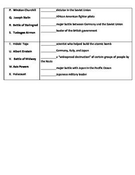 WW II Modified Vocabulary Test