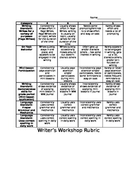 Writer's Workshop Rubric