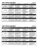 WW1 M.A.I.N. Causes (Booklet)RUBRIC