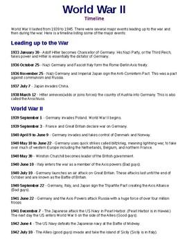 WW2 Timeline Activity