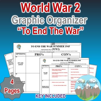 WW2 To End the War Organizational Chart Graphic Organizer