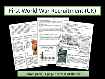 WWI British Amry Recruitment Sources