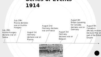 WWI Canadian Perspective