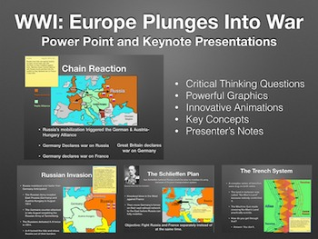 "World War 1 ""Europe Plunges Into War"" Power Point / Keynot"