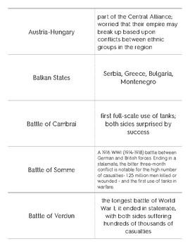 WWI Flashcards