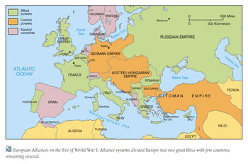 WWI - Global history