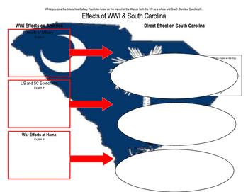 WWI Impact on SC Chart