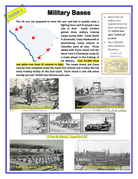 WWI Impact on SC Gallery Walk Posters