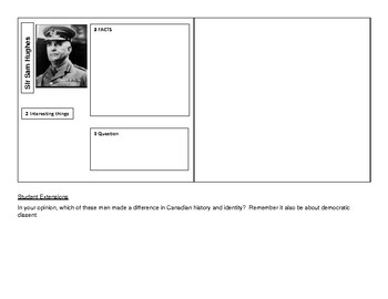 WWI - Important Canadian people - interactive notebook