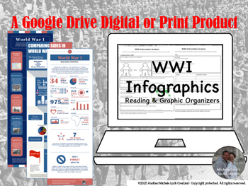 WWI Infographic Analysis Google Drive Interactive Lesson