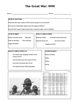 WWI Unit Essentials (KBAT)