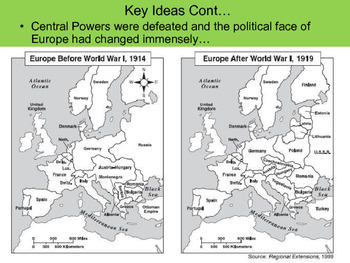 WWI Key Ideas